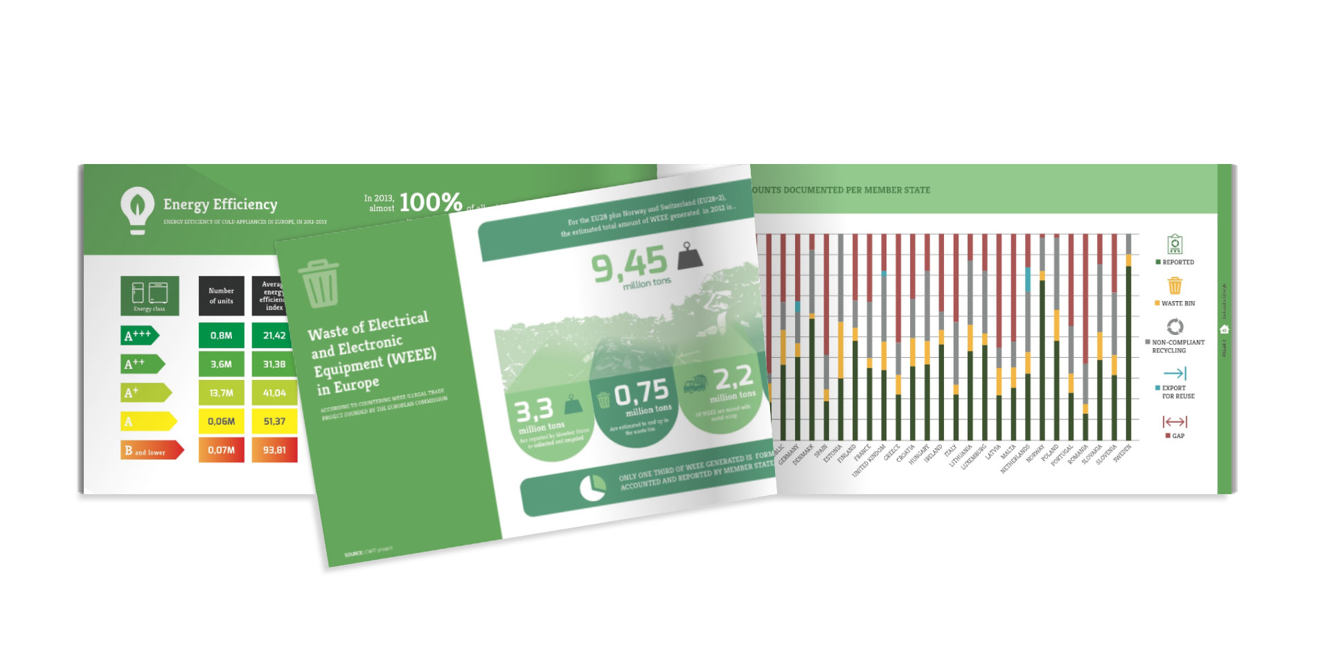 ceced_annual_report_design_infographic_4