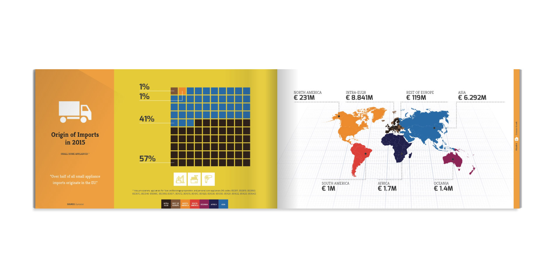 ceced_annual_report_design_infographic_3